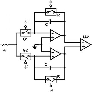 (PDF) Design and performance of a wide-bandwidth and