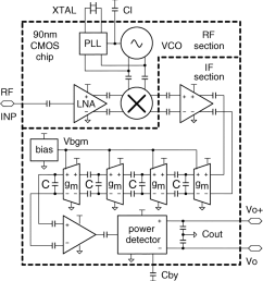 block diagram of the proposed soc microwave radiometer only the if section is the subject [ 850 x 928 Pixel ]