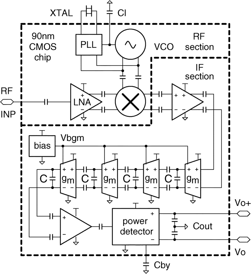 medium resolution of block diagram of the proposed soc microwave radiometer only the if section is the subject