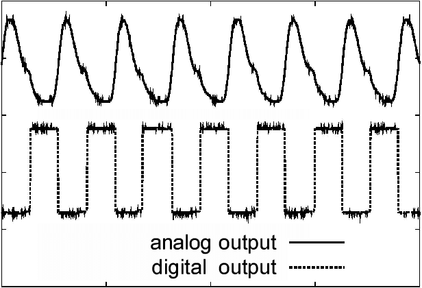 Doppler signal obtained from the blades of a small cooling
