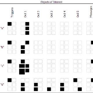 COSMIC-FFP Generic Software Model Matrix. Mapping Phase