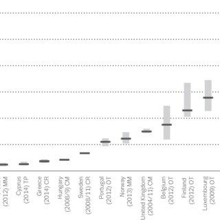(PDF) Hepatitis C virus infection among people who inject