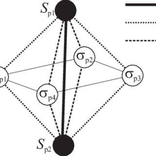 (PDF) Weak-universal critical behavior and quantum