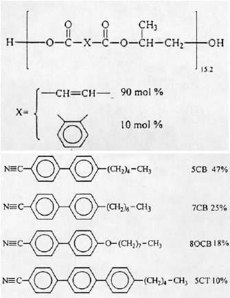 Chemical formulas of the unsaturated resin (A), and the