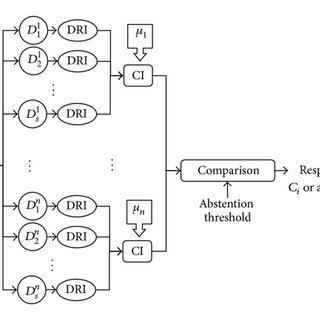 Logical schema of a BCI. After acquisition, signal