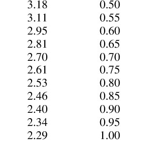 (PDF) Induced Drag Minimization: A Variational Approach