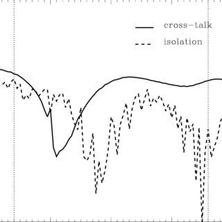 Schematic block diagram of the SPOrt radiometers