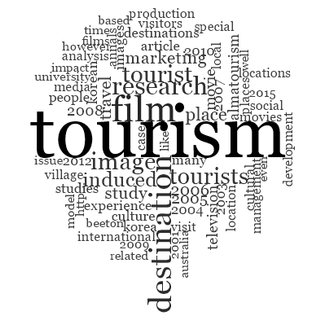 (PDF) Film induced tourism: a systematic literature review