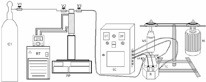 Schematic of the apparatus used for dyeing of polyethylene