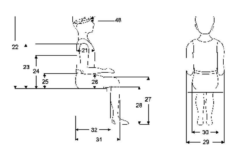 Anthropometric measurements of sitting posture [18