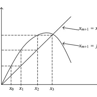 Relationship of the probability theory and fuzzy logic in