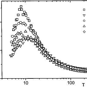 X-ray diffractograms of Bi 2 Se 3 ternary sample ͑ Bi 0.75