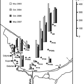Examples of PAH composition patterns in the sediments, air