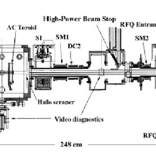 Hitachi microwave ion source with slit extraction system