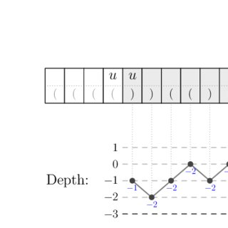 (PDF) Dynamic subtrees queries revised: the Depth First
