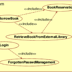 Use Case Diagram Library Management System Kubota Radio Wiring Of The Simplified
