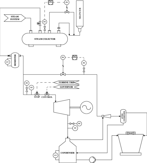 small resolution of geothermal power plant p id download scientific diagram power plant p id diagram geothermal power plant p id