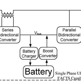 Block diagram of the series-parallel line-interactive UPS