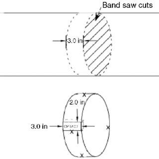 (PDF) Rapid Evaluation of Metallic Coatings on Large