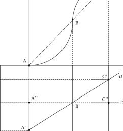 rational expectations equilibria and the labor market [ 850 x 1299 Pixel ]
