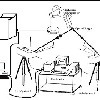 (PDF) Accuracy and Calibration Issues of Industrial