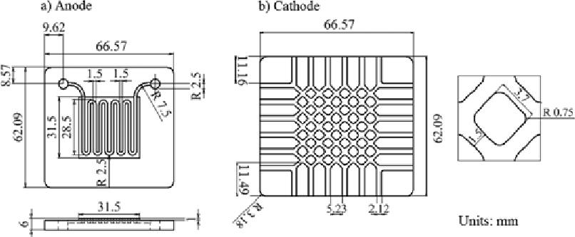 Open-cathode DEFC design: a) anode mono-polar plate, b