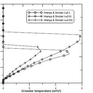 (PDF) Numerical Simulation of Aeolian Saltation within the