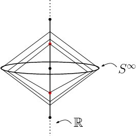 (PDF) A note on the geometric dimension for the family of