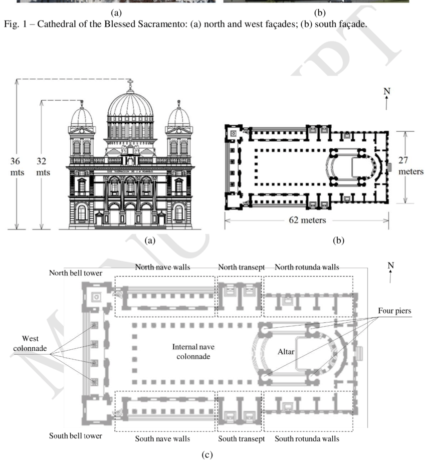 hight resolution of geometry of basilica of the blessed sacramento a west elevation b