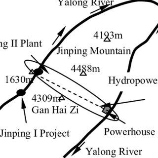 (PDF) Jinping II mega hydropower project, China
