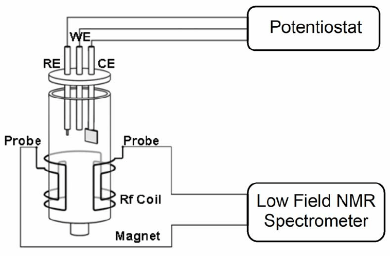 apc mini chopper wiring diagram toyota rav4 exhaust system diagrams - engine and