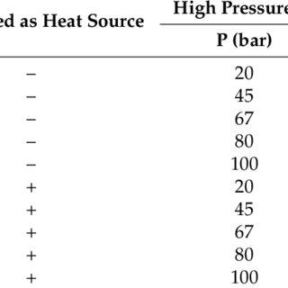 Process flow diagram of sugar mill process units; I e