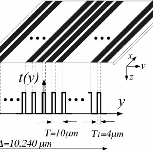 Optical transmittance and absorption coefficient spectra