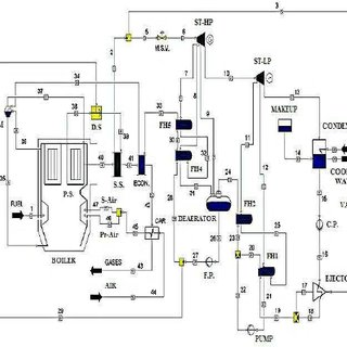 1996 tacoma wiring diagram pnp , hard drive wire diagram , wiring  diagram for sdtech light bars , pv combiner box wiring diagram