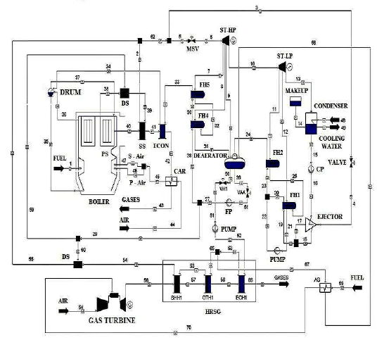 Hybrid scheme of the U2 power plant repowered.