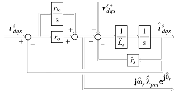 Complex vector block diagram of a current observer used to