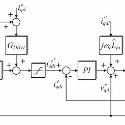 (PDF) Bidirectional DC-AC converter for isolated