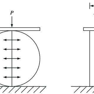 Schematics of the Brazilian tensile strength test