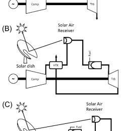 micro gas turbine solar dish layouts based on 29  [ 672 x 1309 Pixel ]