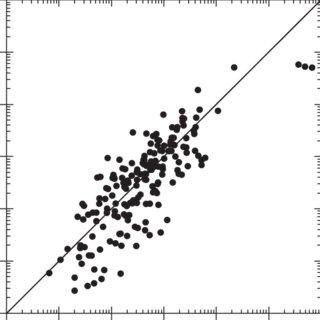 (PDF) Mathematical descriptions for the behaviour of ice