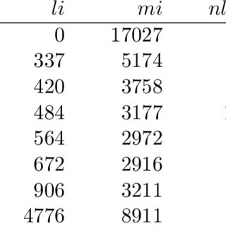 (PDF) Preconditioned nonlinear conjugate gradient method