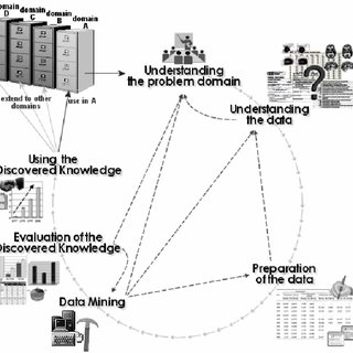 (PDF) Trends in Data Mining and Knowledge Discovery