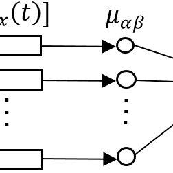 (PDF) Experimental model inverse-based hysteresis