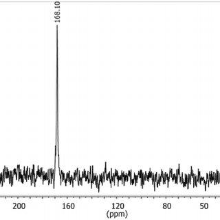 13 C BD MAS NMR spectrum of chicken eggshell (before