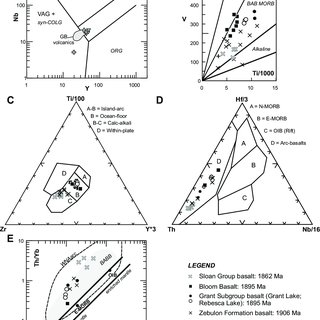 Chronostratigraphy of the hottah terrane and great bear magmatic zone of wopmay orogen canada and exploration of a terrane translation model