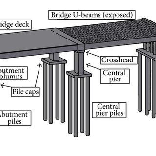 3D rendering showing typical structural arrangement of a