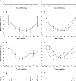female response functions for four different calling song parameters for the field cricket g  [ 850 x 1346 Pixel ]