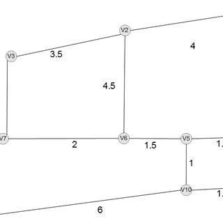 Block Diagram for Modified Coefficient Dijkstra Algorithm
