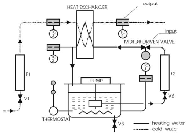Schematic diagram of the plate heat exchanger [11