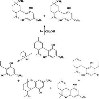 Cyclizations of CBD and related compounds under acidic